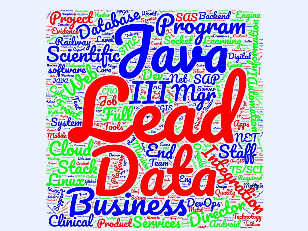 word cloud from IT job position names